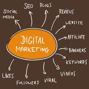 Understanding the real value of digital marketing