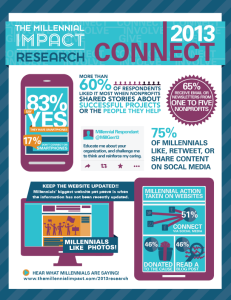 Click on the image to view a larger version of this infographic from the 2013 Millennial Impact Report