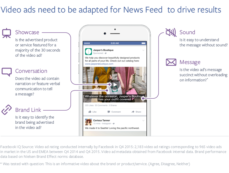 Creating effective Facebook mobile video ads for the News Feed